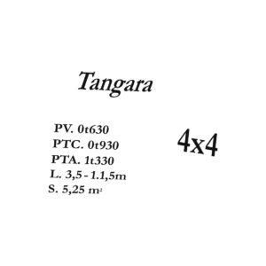 tangara-detail